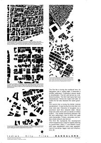 Bangalore for city tiles
